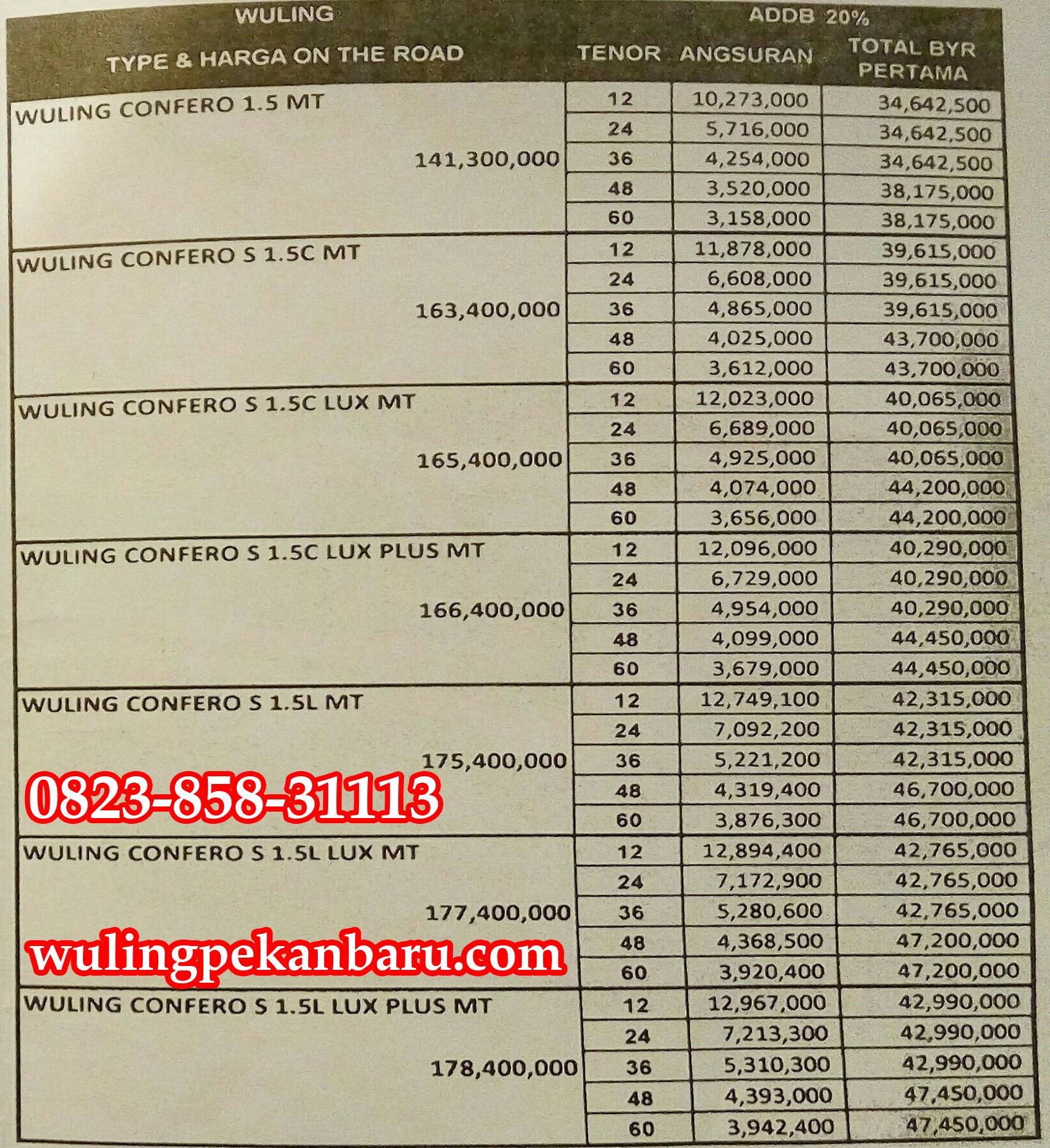 Harga Mobil Wuling Cicilan Dp 2018 Murah Tukar Brosur Daftar Harga Price List Kredit Angsuran Toyota Avanza Confero S C L Di Showroom Dealer Pekanbaru Riau Spesifikasi Interior Eksterior Jakarta 0823 858 31113